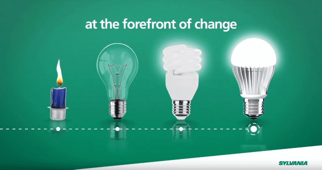 At the forefront of change